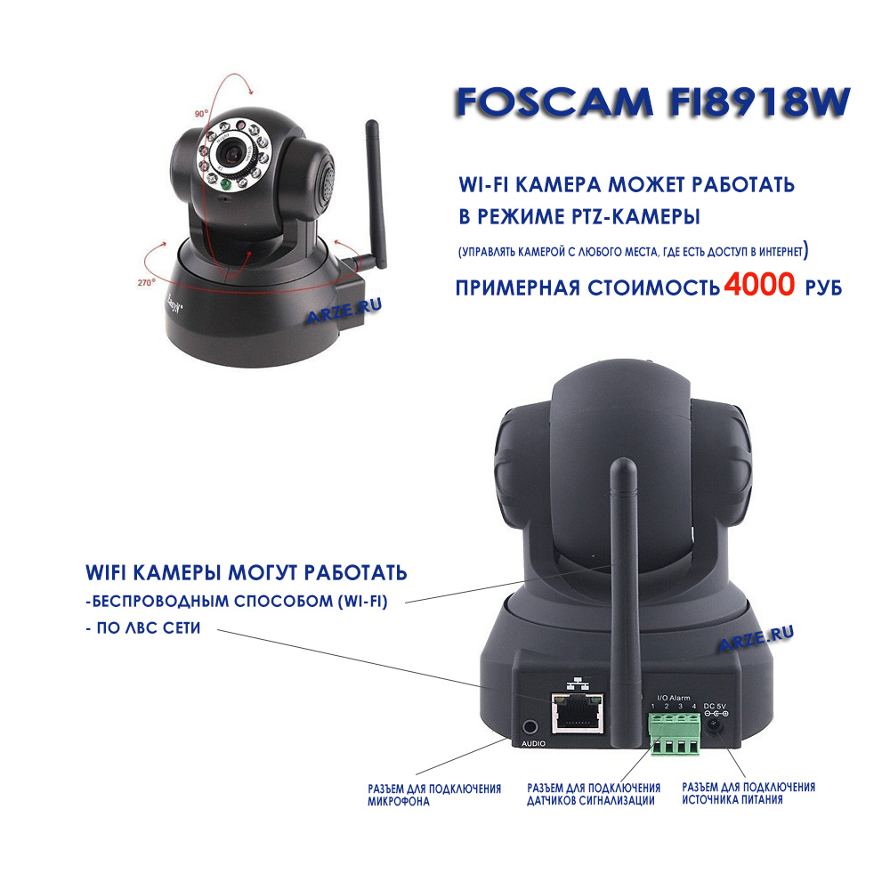 FOSCAM_FI8918W1